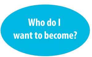 who-do-I-want-to-become